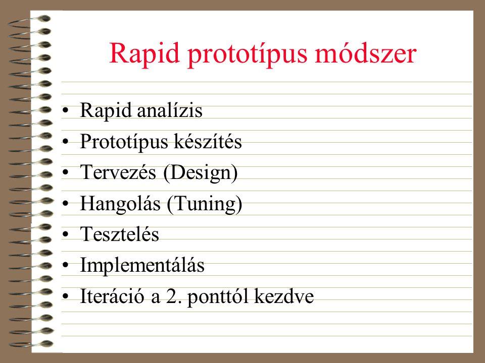 Rapid prototípus módszer •Rapid analízis •Prototípus készítés •Tervezés (Design) •Hangolás (Tuning) •Tesztelés •Implementálás •Iteráció a 2. ponttól k