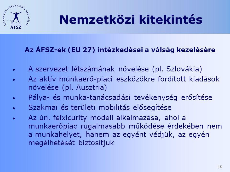 10 Az ÁFSZ-ek (EU 27) intézkedései a válság kezelésére • A szervezet létszámának növelése (pl. Szlovákia) • Az aktív munkaerő-piaci eszközökre fordíto