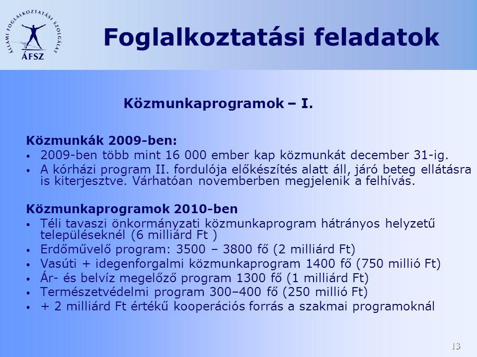 13 Közmunkaprogramok – I. Közmunkák 2009-ben: • 2009-ben több mint 16 000 ember kap közmunkát december 31-ig. • A kórházi program II. fordulója előkés