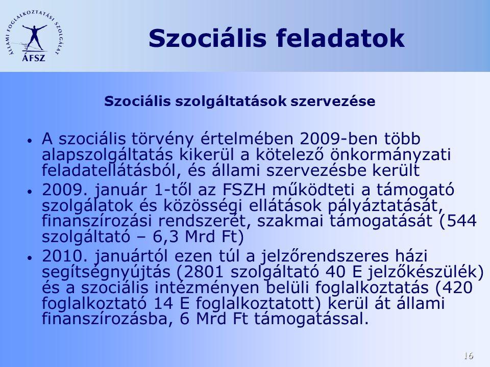 16 Szociális feladatok • A szociális törvény értelmében 2009-ben több alapszolgáltatás kikerül a kötelező önkormányzati feladatellátásból, és állami s