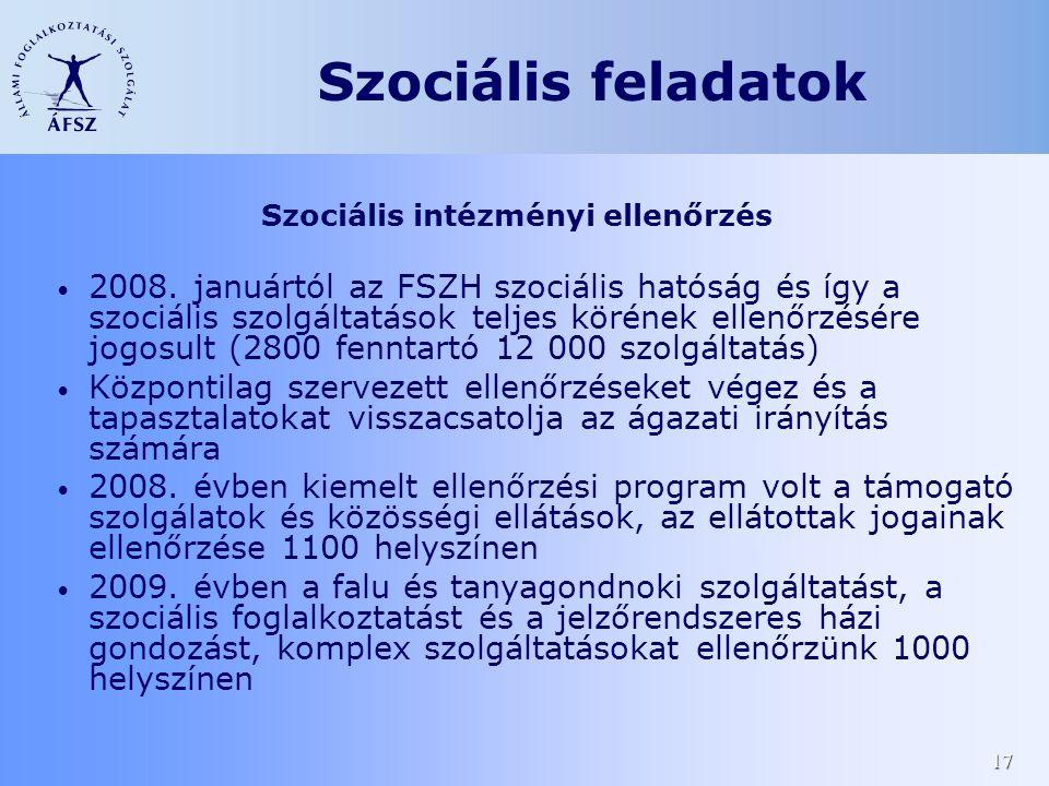 17 • 2008. januártól az FSZH szociális hatóság és így a szociális szolgáltatások teljes körének ellenőrzésére jogosult (2800 fenntartó 12 000 szolgált