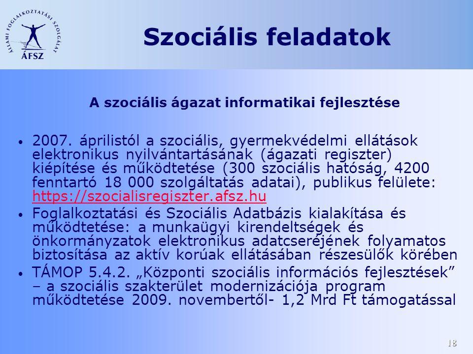 18 • 2007. áprilistól a szociális, gyermekvédelmi ellátások elektronikus nyilvántartásának (ágazati regiszter) kiépítése és működtetése (300 szociális