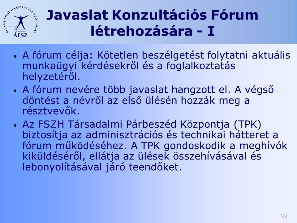 22 Javaslat Konzultációs Fórum létrehozására - I • A fórum célja: Kötetlen beszélgetést folytatni aktuális munkaügyi kérdésekről és a foglalkoztatás h