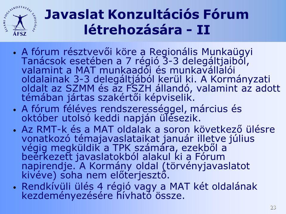23 Javaslat Konzultációs Fórum létrehozására - II • A fórum résztvevői köre a Regionális Munkaügyi Tanácsok esetében a 7 régió 3-3 delegáltjaiból, valamint a MAT munkaadói és munkavállalói oldalainak 3-3 delegáltjából kerül ki.