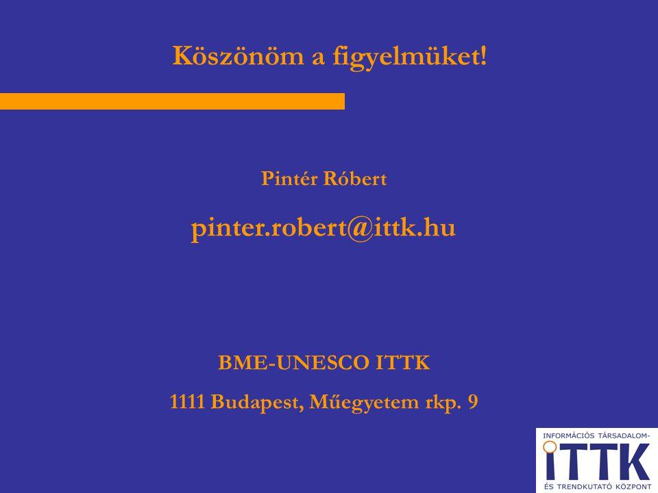 Köszönöm a figyelmüket! Pintér Róbert pinter.robert@ittk.hu BME-UNESCO ITTK 1111 Budapest, Műegyetem rkp. 9
