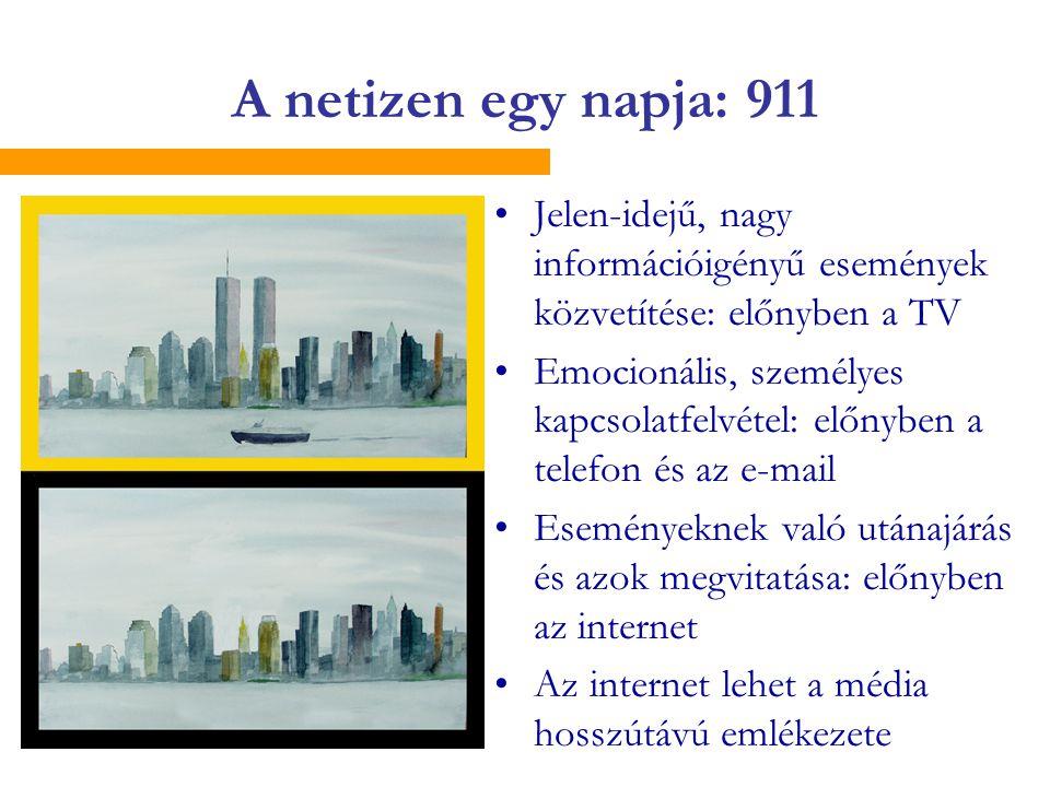 A netizen egy napja: 911 •Jelen-idejű, nagy információigényű események közvetítése: előnyben a TV •Emocionális, személyes kapcsolatfelvétel: előnyben