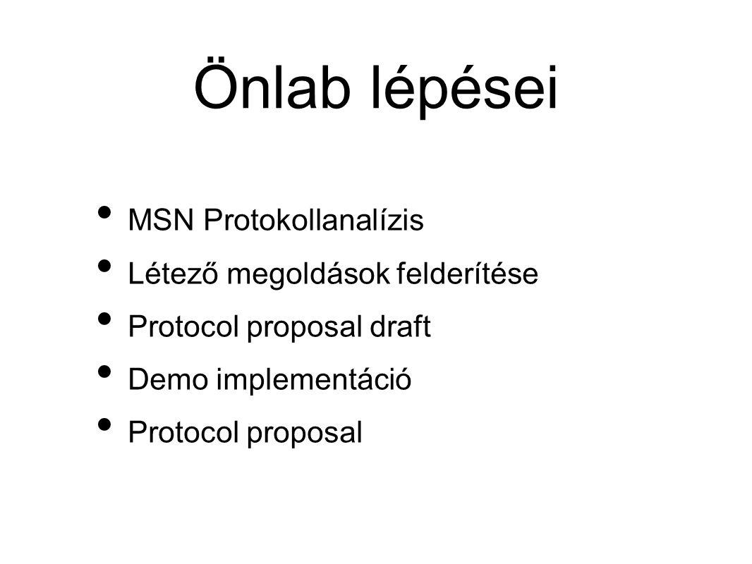 Önlab lépései • MSN Protokollanalízis • Létező megoldások felderítése • Protocol proposal draft • Demo implementáció • Protocol proposal