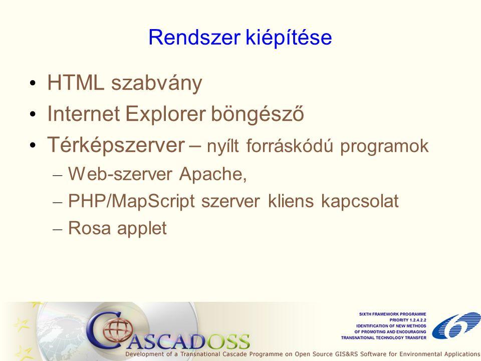 Rendszer kiépítése • HTML szabvány • Internet Explorer böngésző • Térképszerver – nyílt forráskódú programok – Web-szerver Apache, – PHP/MapScript sze