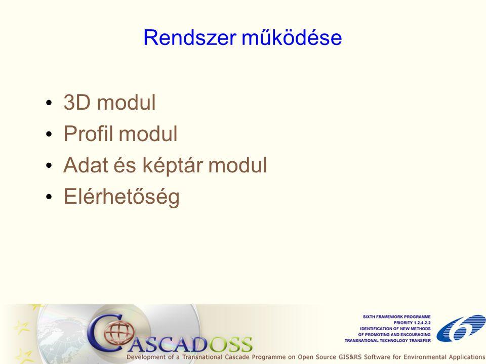 Rendszer működése • 3D modul • Profil modul • Adat és képtár modul • Elérhetőség