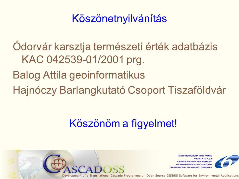 Köszönetnyilvánítás Ódorvár karsztja természeti érték adatbázis KAC 042539-01/2001 prg. Balog Attila geoinformatikus Hajnóczy Barlangkutató Csoport Ti
