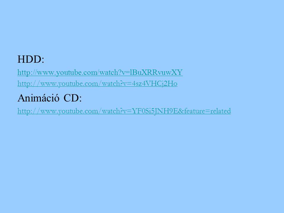 HDD: http://www.youtube.com/watch?v=lBuXRRvuwXY http://www.youtube.com/watch?v=4sz4VHCj2Ho Animáció CD: http://www.youtube.com/watch?v=YF0Si5JNH9E&fea