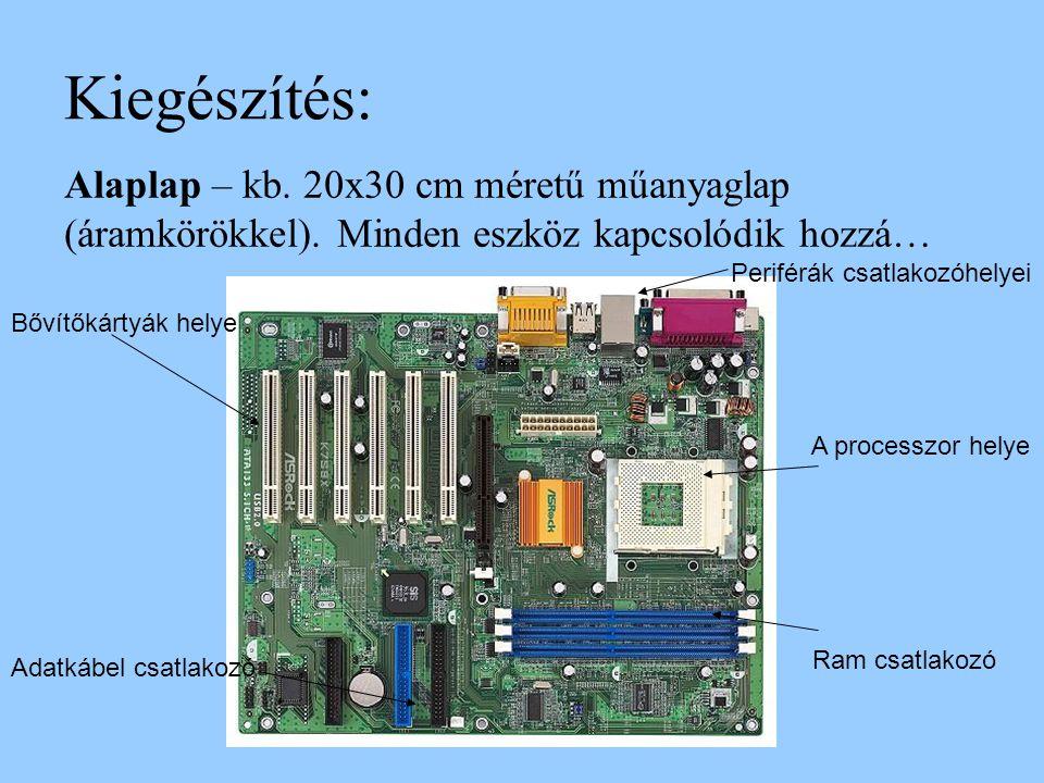 Kiegészítés: Alaplap – kb. 20x30 cm méretű műanyaglap (áramkörökkel). Minden eszköz kapcsolódik hozzá… A processzor helye Ram csatlakozó Bővítőkártyák