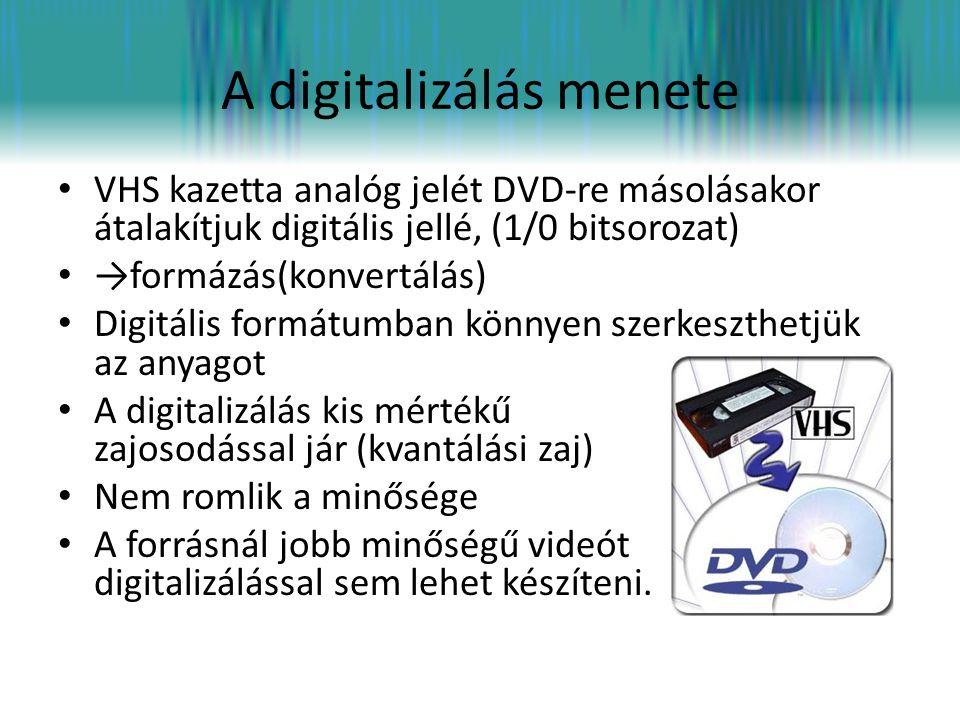 A digitalizálás menete • VHS kazetta analóg jelét DVD-re másolásakor átalakítjuk digitális jellé, (1/0 bitsorozat) • →formázás(konvertálás) • Digitáli