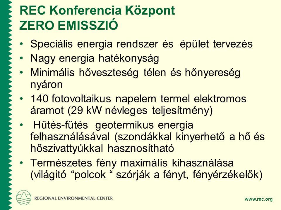 www.rec.org REC Konferencia Központ ZERO EMISSZIÓ •Speciális energia rendszer és épület tervezés •Nagy energia hatékonyság •Minimális hőveszteség téle