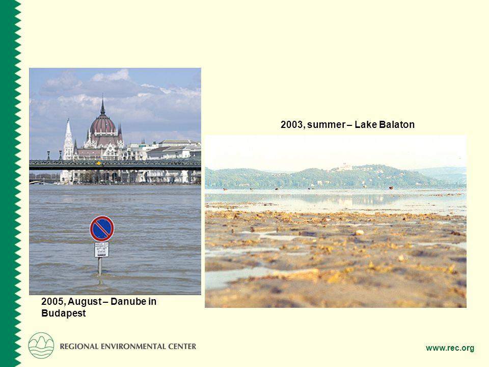2005, August – Danube in Budapest 2003, summer – Lake Balaton