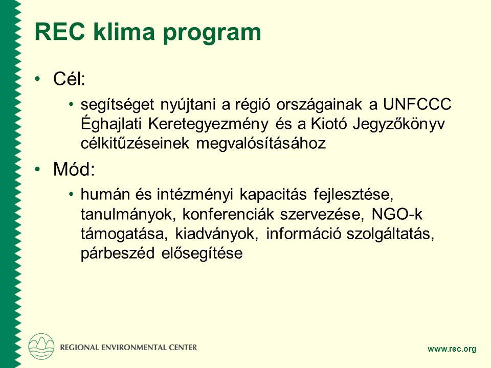 www.rec.org REC klima program •Cél: •segítséget nyújtani a régió országainak a UNFCCC Éghajlati Keretegyezmény és a Kiotó Jegyzőkönyv célkitűzéseinek