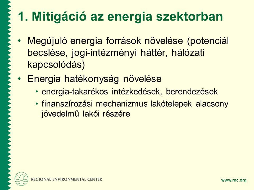 www.rec.org 1. Mitigáció az energia szektorban •Megújuló energia források növelése (potenciál becslése, jogi-intézményi háttér, hálózati kapcsolódás)