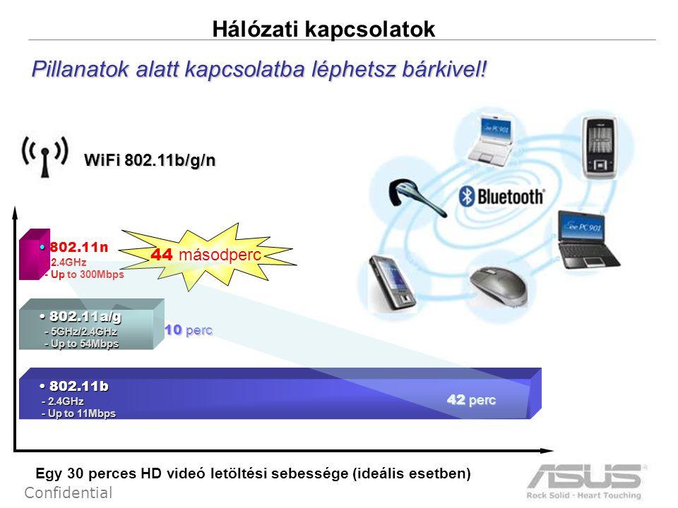 16 Confidential Hálózati kapcsolatok Pillanatok alatt kapcsolatba léphetsz bárkivel! WiFi 802.11b/g/n • 802.11a/g - 5GHz/2.4GHz - 5GHz/2.4GHz - Up to