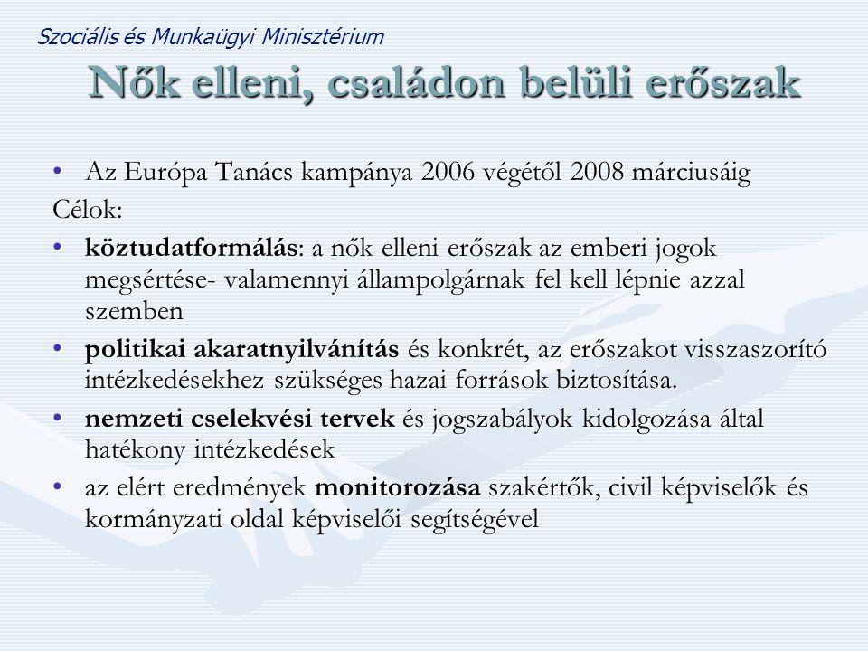 Szociális és Munkaügyi Minisztérium Nők elleni, családon belüli erőszak •Az Európa Tanács kampánya 2006 végétől 2008 márciusáig Célok: •köztudatformálás: a nők elleni erőszak az emberi jogok megsértése- valamennyi állampolgárnak fel kell lépnie azzal szemben •politikai akaratnyilvánítás és konkrét, az erőszakot visszaszorító intézkedésekhez szükséges hazai források biztosítása.