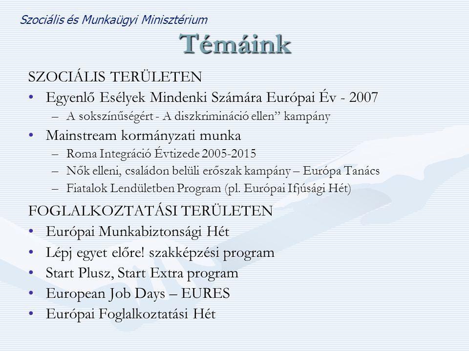 Szociális és Munkaügyi Minisztérium Európai Ifjúsági Hét •Kapcsolódó hazai esemény: Európai Hét Országos Ifjúsági Találkozója 2007.