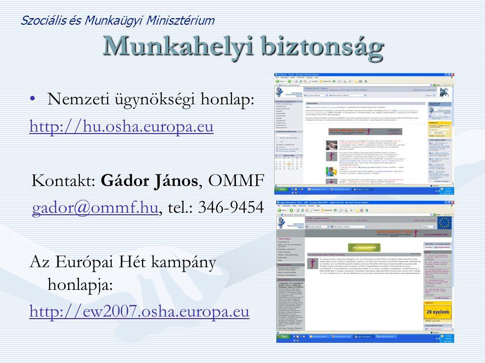 Szociális és Munkaügyi Minisztérium Munkahelyi biztonság •Nemzeti ügynökségi honlap: http://hu.osha.europa.eu Kontakt: Gádor János, OMMF gador@ommf.hugador@ommf.hu, tel.: 346-9454 gador@ommf.hu Az Európai Hét kampány honlapja: http://ew2007.osha.europa.eu