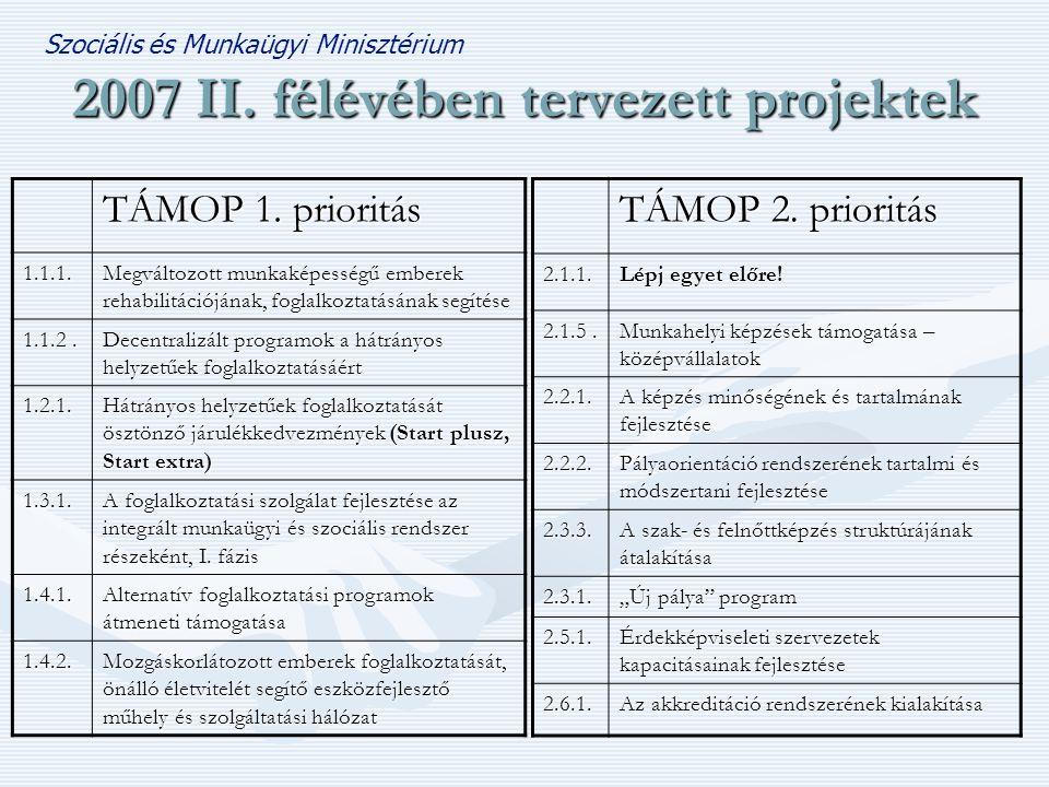 Szociális és Munkaügyi Minisztérium 2007 II.félévében tervezett projektek TÁMOP 1.