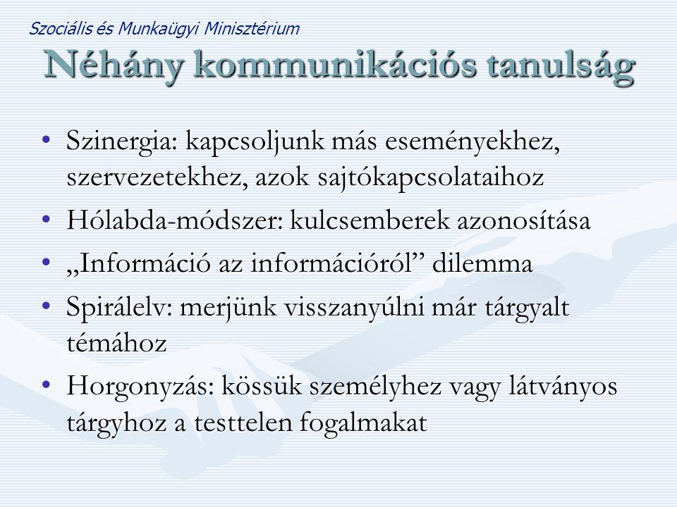 """Szociális és Munkaügyi Minisztérium Néhány kommunikációs tanulság •Szinergia: kapcsoljunk más eseményekhez, szervezetekhez, azok sajtókapcsolataihoz •Hólabda-módszer: kulcsemberek azonosítása •""""Információ az információról dilemma •Spirálelv: merjünk visszanyúlni már tárgyalt témához •Horgonyzás: kössük személyhez vagy látványos tárgyhoz a testtelen fogalmakat"""