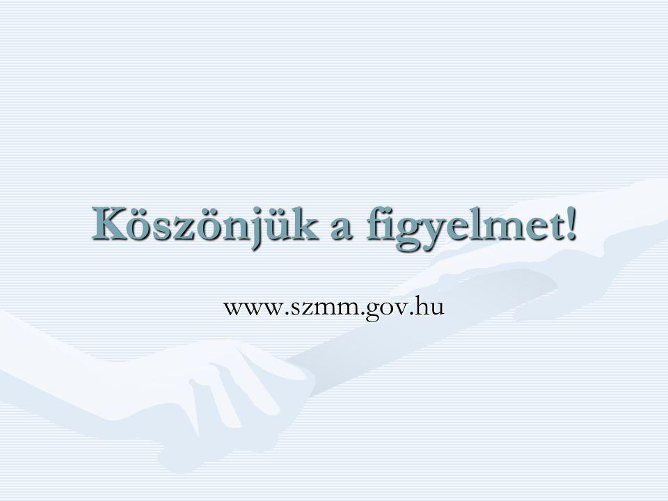 Köszönjük a figyelmet! www.szmm.gov.hu