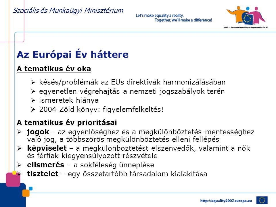 Szociális és Munkaügyi Minisztérium Sajtómunka (SZMM + Presolution Communications) •Évnyitó konferencia és gála + sajtóközlemény •Egyenlőségi csúcs, Berlin: 450 résztvevő, 16 miniszter •Együttműködés az Eurovíziós Dalversennyel + sajtóközlemény •Esélyév nagykövetek kinevezése + sajtóközlemény •Esélyév szpot: magyar nyelvű 30 mp-es szpot •Rendezvények: pl.