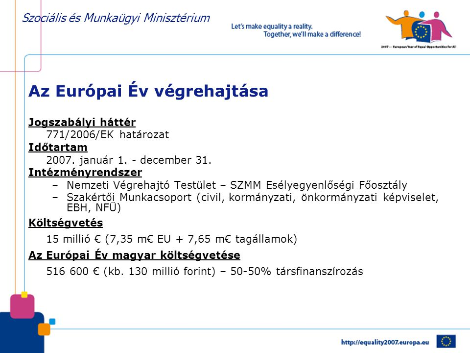 Szociális és Munkaügyi Minisztérium Honlap EU-s honlap, magyar nyelven is: http://equality2007.europa.eu http://equality2007.europa.eu empl-year2007@cec.eu.int •Hírek •Online sajtószoba •Online eseménynaptár •Linkek, referenciák A tárca honlapján: •Kalendárium •Letölthető anyagok •Pályázatok •Külön e-mail: eselyev2007@szmm.gov.hu eselyev2007@szmm.gov.hu
