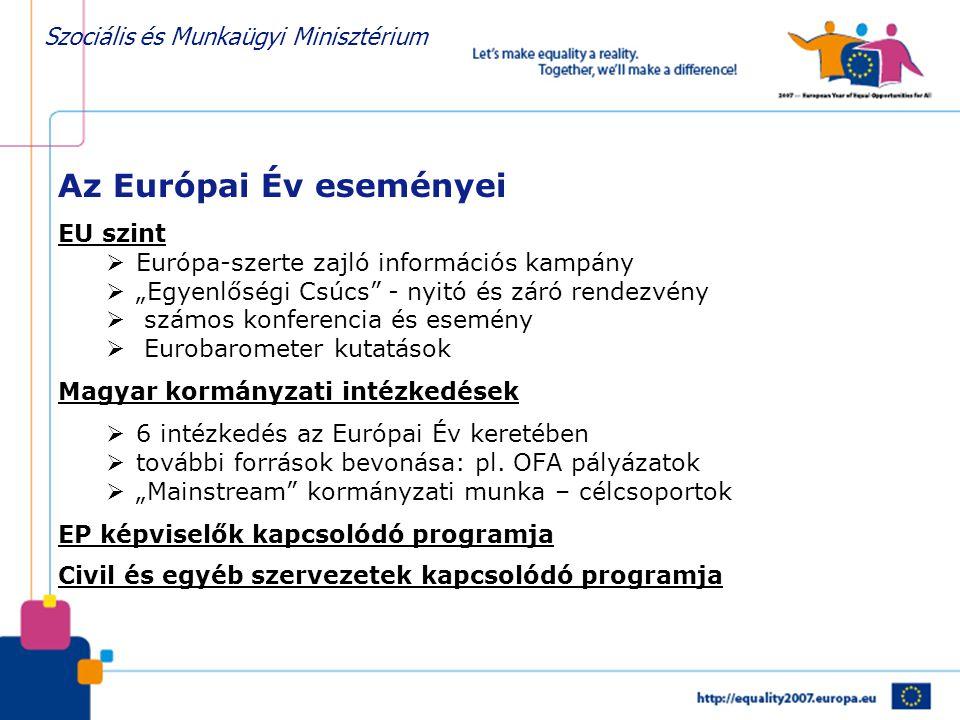 Szociális és Munkaügyi Minisztérium Az Európai Év nagykövetei: Palya Bea és Kaltenbach Jenő Az év nagykövetei olyan jól ismert, pozitív imázzsal rendelkező személyiségek, akik azonosulnak és egyetértenek a 2007 - Egyenlő esélyek mindenki számára európai év célkitűzéseivel, továbbá felkészültek arra, hogy aktívan és hatékonyan részt vegyenek az év népszerűsítésében.