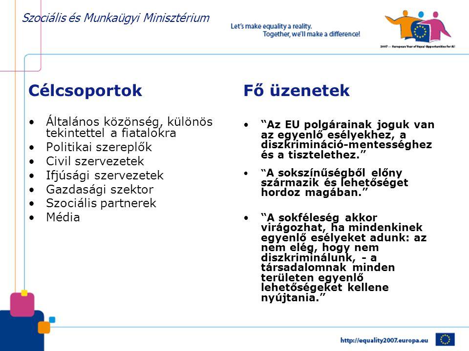 """Szociális és Munkaügyi Minisztérium """"A sokszínűségért - A diszkrimináció ellen kampány 2003-2007 Az Európai Bizottság Foglalkoztatás, szociális ügyek és esélyegyenlőségi főigazgatósága ötéves páneurópai információs programot folytat."""