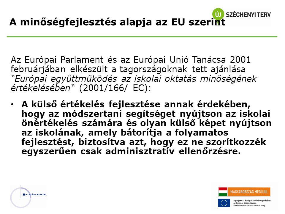 A minőségfejlesztés alapja az EU szerint Az Európai Parlament és az Európai Unió Tanácsa 2001 februárjában elkészült a tagországoknak tett ajánlása Európai együttműködés az iskolai oktatás minőségének értékelésében (2001/166/ EC): • A külső értékelés fejlesztése annak érdekében, hogy az módszertani segítséget nyújtson az iskolai önértékelés számára és olyan külső képet nyújtson az iskolának, amely bátorítja a folyamatos fejlesztést, biztosítva azt, hogy ez ne szorítkozzék egyszerűen csak adminisztratív ellenőrzésre.
