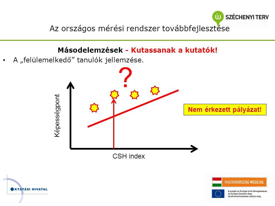 """Az országos mérési rendszer továbbfejlesztése Másodelemzések - Kutassanak a kutatók! • A """"felülemelkedő"""" tanulók jellemzése. CSH index Képességpont Ne"""