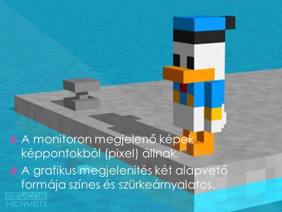  www.wikipedia.hu www.wikipedia.hu  Informatika füzet  http://www.logoterv.hu/magyar/oldalak /szin/ http://www.logoterv.hu/magyar/oldalak /szin/  http://www.wikitech.hu/gizmo/2010/10/2 6/erintokepernyos-monitor-filmnezeshez/ http://www.wikitech.hu/gizmo/2010/10/2 6/erintokepernyos-monitor-filmnezeshez/
