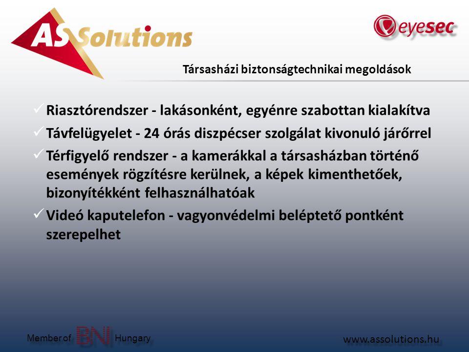 www.assolutions.hu Member of Hungary Társasházi térfigyelő rendszer előnyei Felderítés, ellenőrzés  Visszatartó hatás  Bűncselekmények felderítések hatékonyságának növekedése  Ellenőrizhető közszolgáltatások (hulladékszállítás)