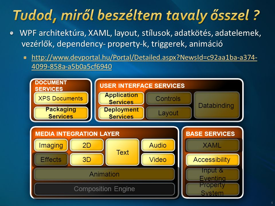 6 Application Services Deployment Services Databinding USER INTERFACE SERVICES XAML Accessibility Property System Input & Eventing BASE SERVICES DOCUMENT SERVICES Packaging Services XPS Documents Animation 2D 3D AudioImaging Text VideoEffects Composition Engine MEDIA INTEGRATION LAYER Controls Layout