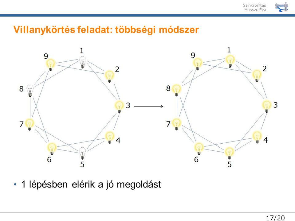 Szinkronitás Hosszu Éva 17/20 • 1 lépésben elérik a jó megoldást Villanykörtés feladat: többségi módszer