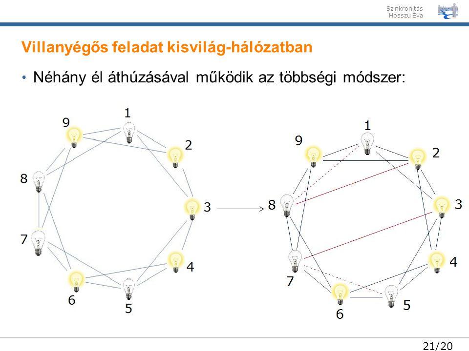 Szinkronitás Hosszu Éva 21/20 • Néhány él áthúzásával működik az többségi módszer: Villanyégős feladat kisvilág-hálózatban
