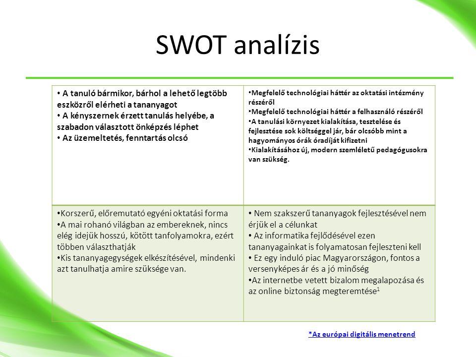 SWOT analízis • A tanuló bármikor, bárhol a lehető legtöbb eszközről elérheti a tananyagot • A kényszernek érzett tanulás helyébe, a szabadon választott önképzés léphet • Az üzemeltetés, fenntartás olcsó • Megfelelő technológiai háttér az oktatási intézmény részéről • Megfelelő technológiai háttér a felhasználó részéről • A tanulási környezet kialakítása, tesztelése és fejlesztése sok költséggel jár, bár olcsóbb mint a hagyományos órák óradíját kifizetni • Kialakításához új, modern szemléletű pedagógusokra van szükség.