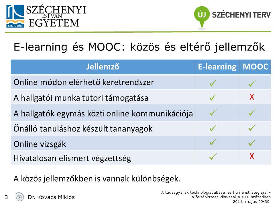 3Dr. Kovács Miklós A tudásgyárak technológiaváltása és humánstratégiája – a felsőoktatás kihívásai a XXI. században 2014. május 29-30. E-learning és M