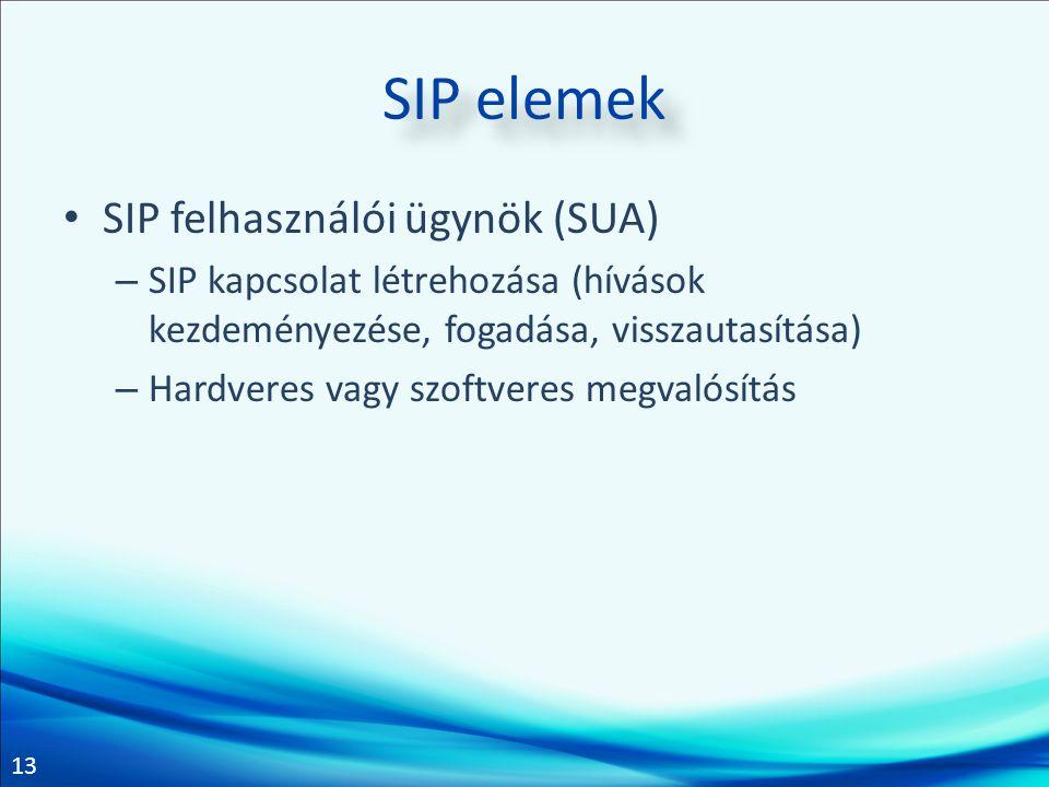 13 SIP elemek • SIP felhasználói ügynök (SUA) – SIP kapcsolat létrehozása (hívások kezdeményezése, fogadása, visszautasítása) – Hardveres vagy szoftve