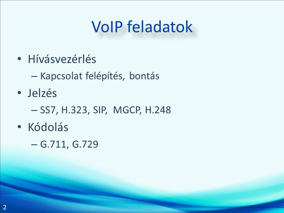 3 VoIP feladatok • Szállítási feladatok – RTP, RTCP • Adatbázis szolgáltatások – Számlázás, hívó azonosítás