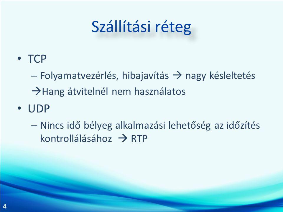 15 SIP URI • SIP Uniform Resource Identifier • Más személy SIP-en keresztüli hívására használt SIP címzési forma (hasonlít az e-mail címhez) • Két típus – SIP URI: sip:valaki@valahol.net vagy sip:123456@valahol.net – Biztonságos SIP URI (TLS):sips:valaki@valahol.net