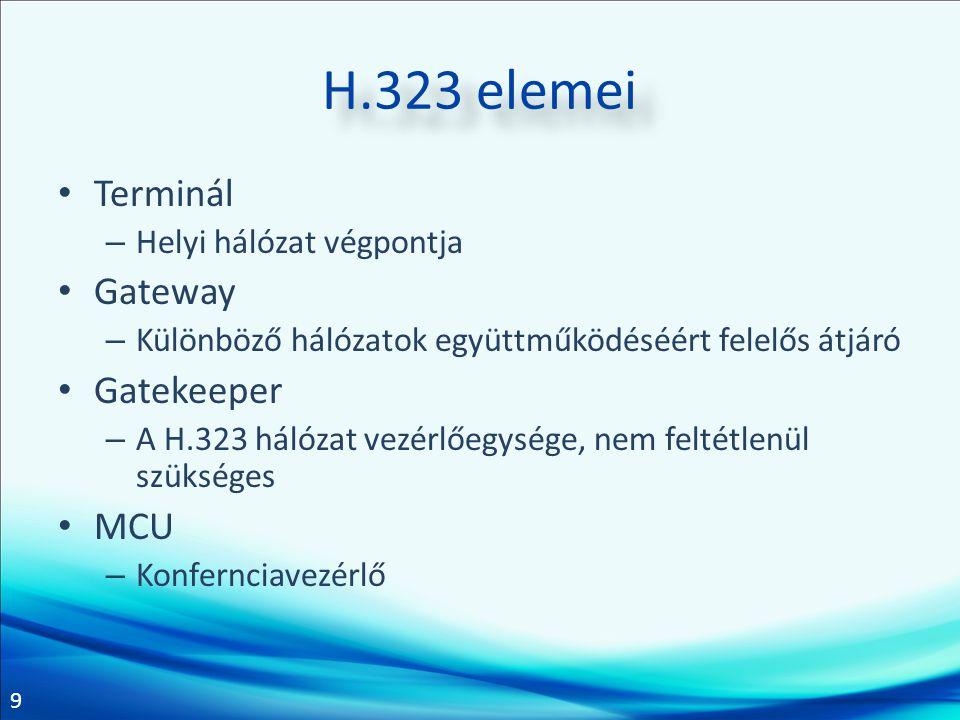 10 Protokollok • A H.323 ún.