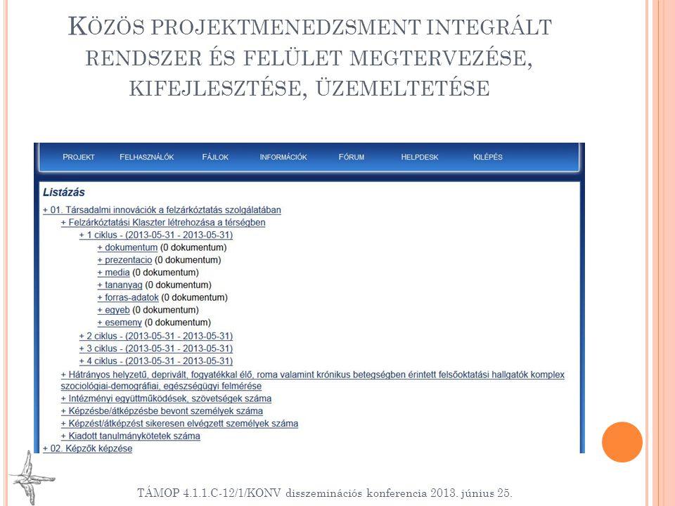 K ÖZÖS PROJEKTMENEDZSMENT INTEGRÁLT RENDSZER ÉS FELÜLET MEGTERVEZÉSE, KIFEJLESZTÉSE, ÜZEMELTETÉSE TÁMOP 4.1.1.C-12/1/KONV disszeminációs konferencia 2013.