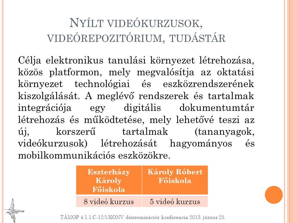 N YÍLT VIDEÓKURZUSOK, VIDEÓREPOZITÓRIUM, TUDÁSTÁR Célja elektronikus tanulási környezet létrehozása, közös platformon, mely megvalósítja az oktatási környezet technológiai és eszközrendszerének kiszolgálását.