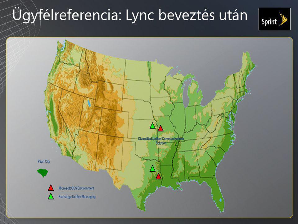 Ügyfélreferencia: Lync beveztés után