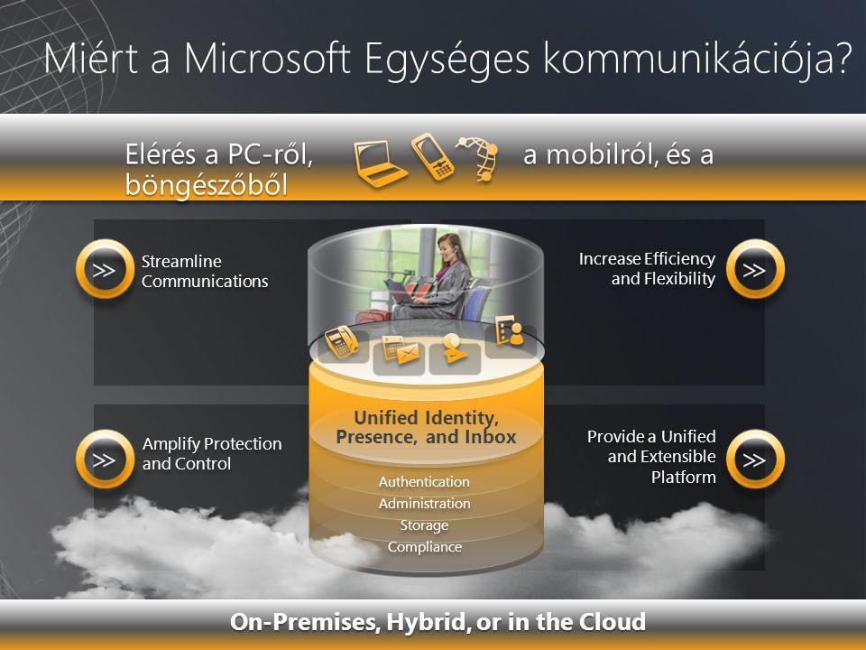 Miért a Microsoft Egységes kommunikációja? Streamline Communications Amplify Protection and Control Provide a Unified and Extensible Platform Elérés a