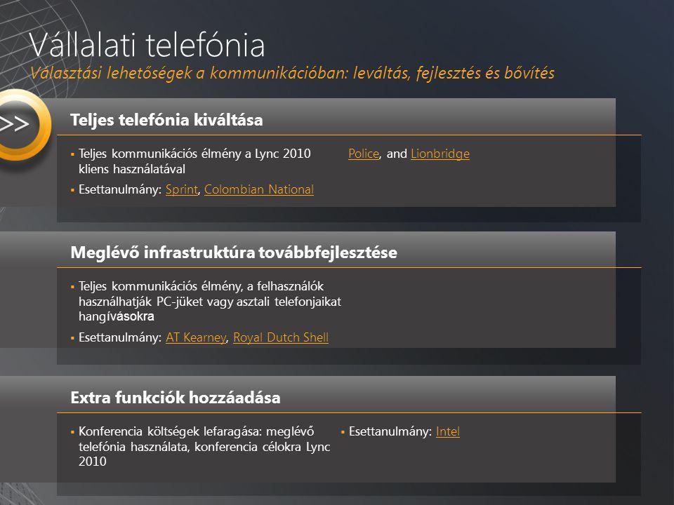 Vállalati telefónia Választási lehetőségek a kommunikációban: leváltás, fejlesztés és bővítés Extra funkciók hozzáadásaMeglévő infrastruktúra továbbfejlesztése Teljes telefónia kiváltása  Teljes kommunikációs élmény a Lync 2010 kliens használatával  Esettanulmány: Sprint, Colombian National Police, and LionbridgeSprintColombian National PoliceLionbridge  Teljes kommunikációs élmény, a felhasználók használhatják PC-jüket vagy asztali telefonjaikat hang ívásokra  Esettanulmány: AT Kearney, Royal Dutch ShellAT KearneyRoyal Dutch Shell  Konferencia költségek lefaragása: meglévő telefónia használata, konferencia célokra Lync 2010  Esettanulmány: IntelIntel